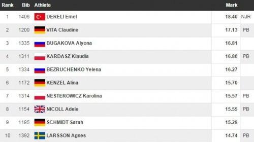 фото Тверская легкоатлетка Алена Бугакова - третья на чемпионате Европы