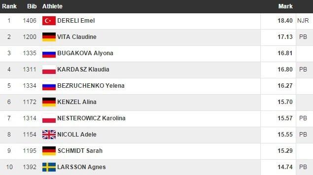 Тверская легкоатлетка Алена Бугакова - третья на чемпионате Европы