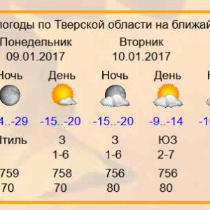 фото В Тверском регионе к середине рабочей недели прогнозируется повышение температуры воздуха