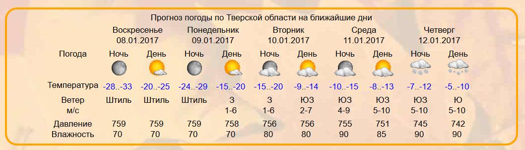 Свежие новости по белоруссии сегодня
